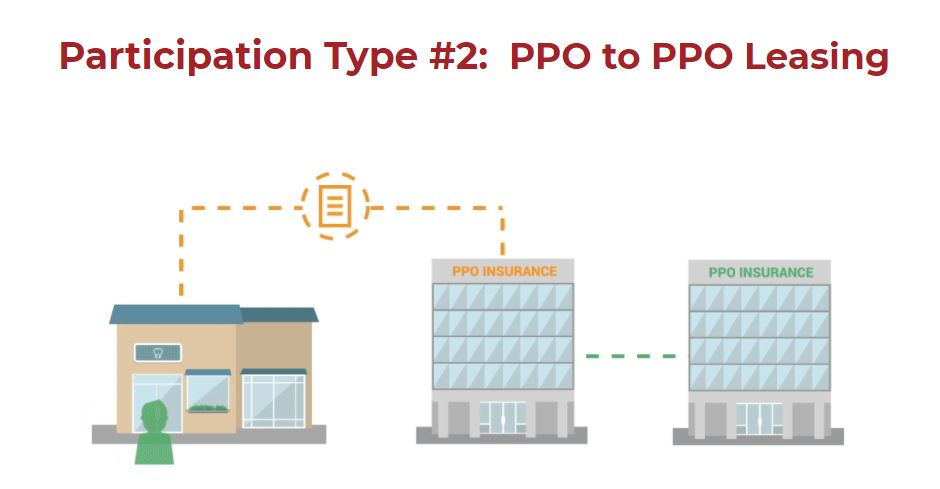 PPO to PPO Leasing Negotiations