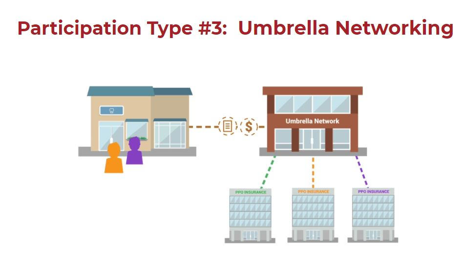 Umbrella Networks